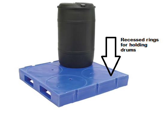 How To Choose A Drum Plastic Pallet For Oversea Shipping