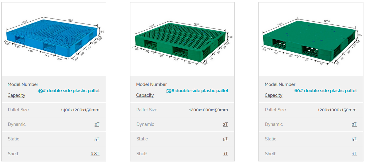Specification of plastic pallets