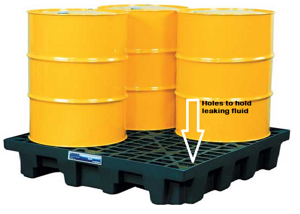 Controlling spill is one of the key plastic pallet advantages