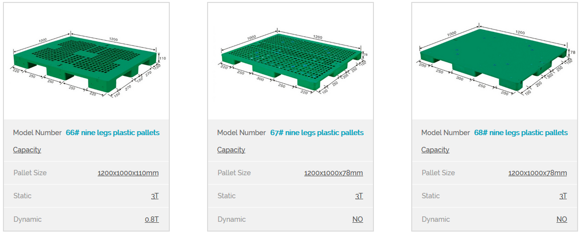 types of HDPE plastic pallets